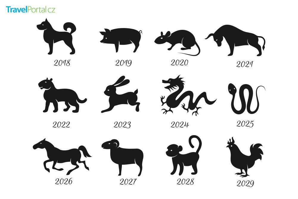 znamení čínského horoskopu